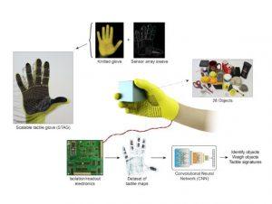 El MIT inventa unos guantes lllamados STAG con los que los robots tendrán tacto